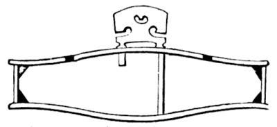 小提琴音柱的正確位置,簡單圖解一目了然