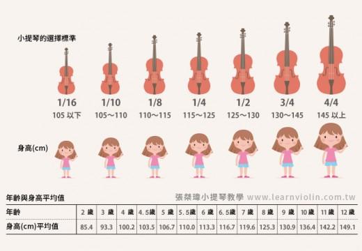 如何正確的選擇小提琴的尺寸???